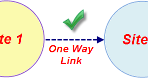 One-Way-Links