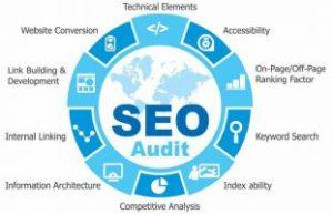 Web Site SEO Audit